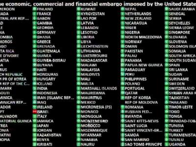 Klares Resultat: Fast alle Staaten der Welt stimmten am Donnerstag gegen die Blockade, Foto: UN Live Web TV
